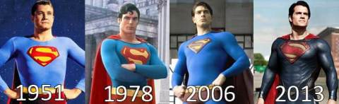 Superman Movie Costume Timeline