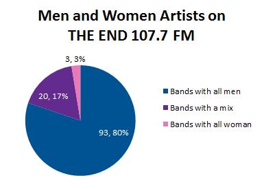 1077_bands